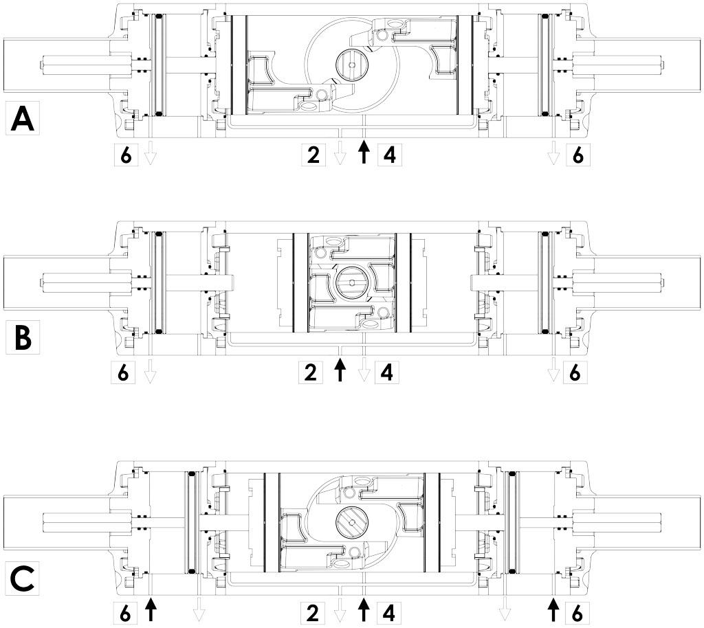 GDD Attuatore pneumatico dosatore in alluminio - specifiche -