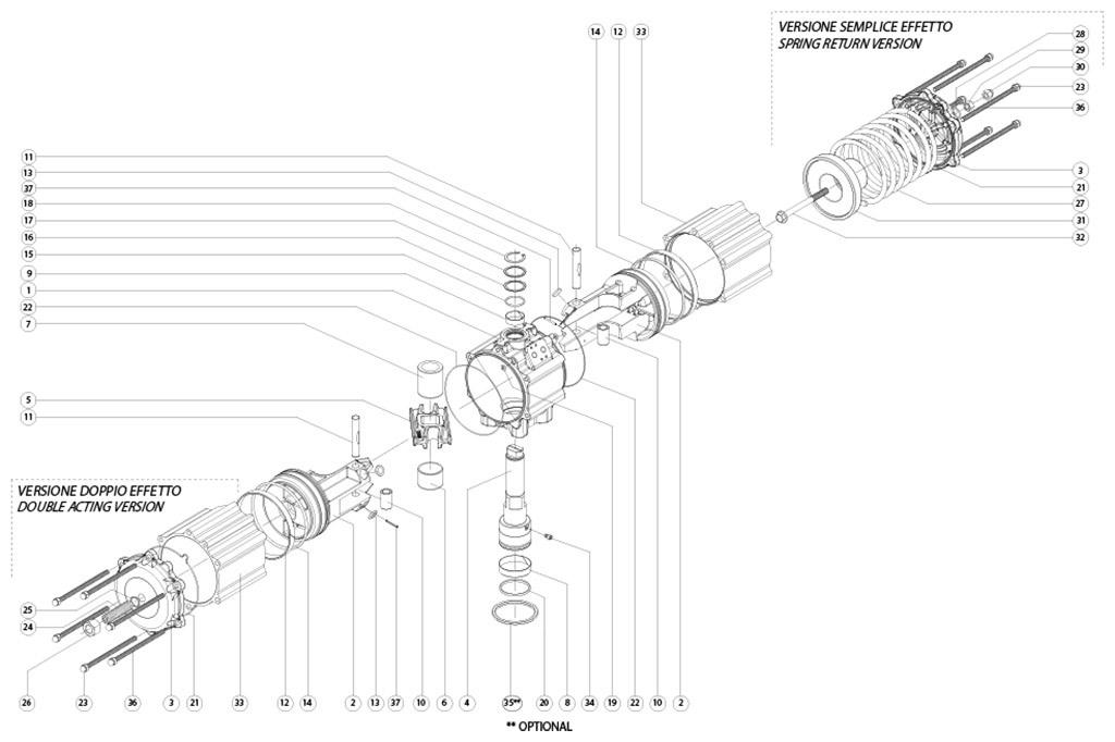 Attuatore pneumatico doppio effetto GD in alluminio - materiali - COMPONENTI ATTUATORE PNEUMATICO DOPPIO EFFETTO MISURA: GD3840