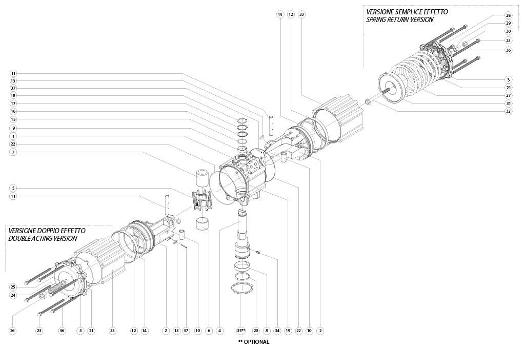 Attuatore pneumatico semplice effetto GS in alluminio - materiali - COMPONENTI ATTUATORE PNEUMATICO SEMPLICE EFFETTO MISURA: GS1920