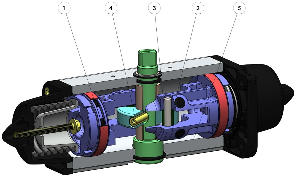 Attuatore pneumatico semplice effetto GSV con comando manuale integrato - benefits -