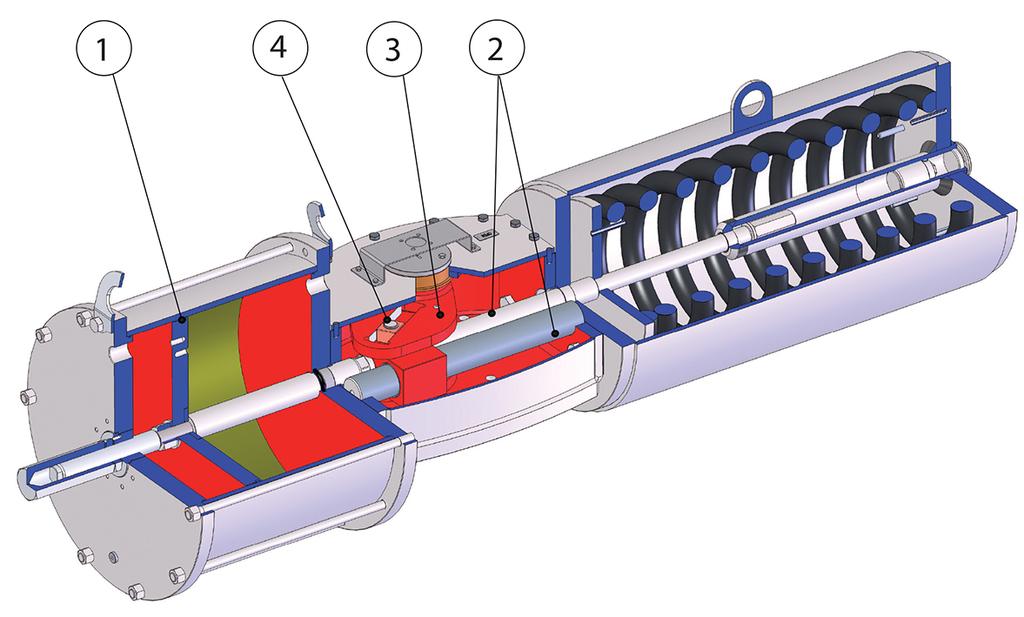 Attuatore pneumatico semplice effetto GS Heavy Duty acciaio carbonio - benefits -