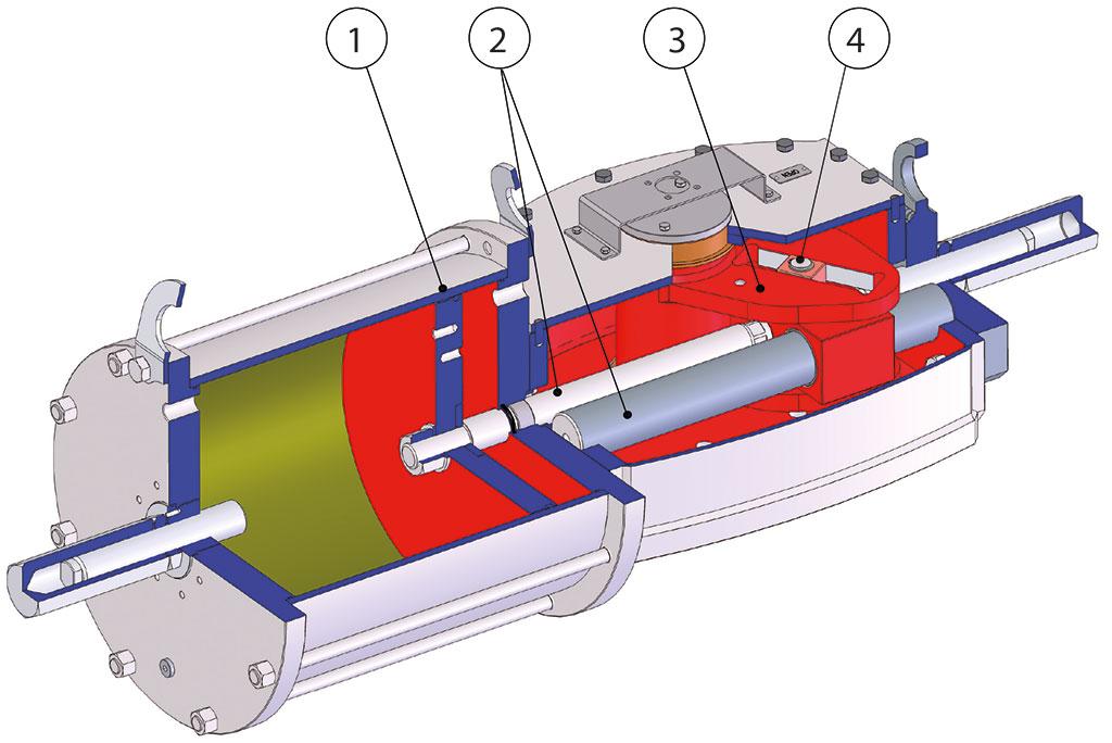 Attuatore pneumatico doppio effetto GD Heavy Duty acciaio carbonio - benefits -