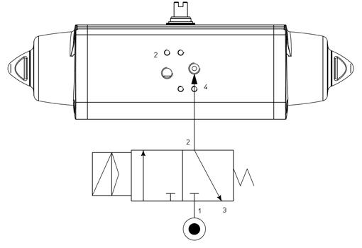 Attuatore pneumatico semplice effetto GS in alluminio - specifiche -
