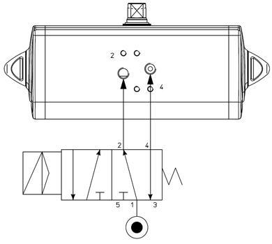Attuatore pneumatico doppio effetto GD in alluminio - specifiche -