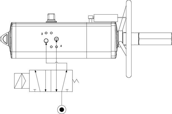 Attuatore pneumatico doppio effetto GDV con comando manuale integrato - specifiche -