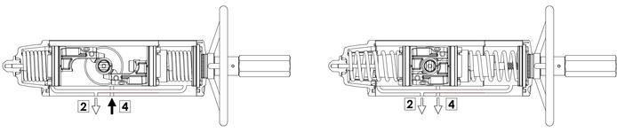 Attuatore pneumatico semplice effetto GSV con comando manuale integrato - specifiche - Schema funzionamento attuatore con comando manuale integrato