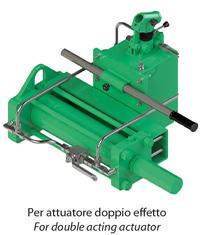 Attuatore pneumatico doppio effetto GD Heavy Duty acciaio carbonio - accessori - COMANDO IDRAULICO MANUALE D'EMERGENZA