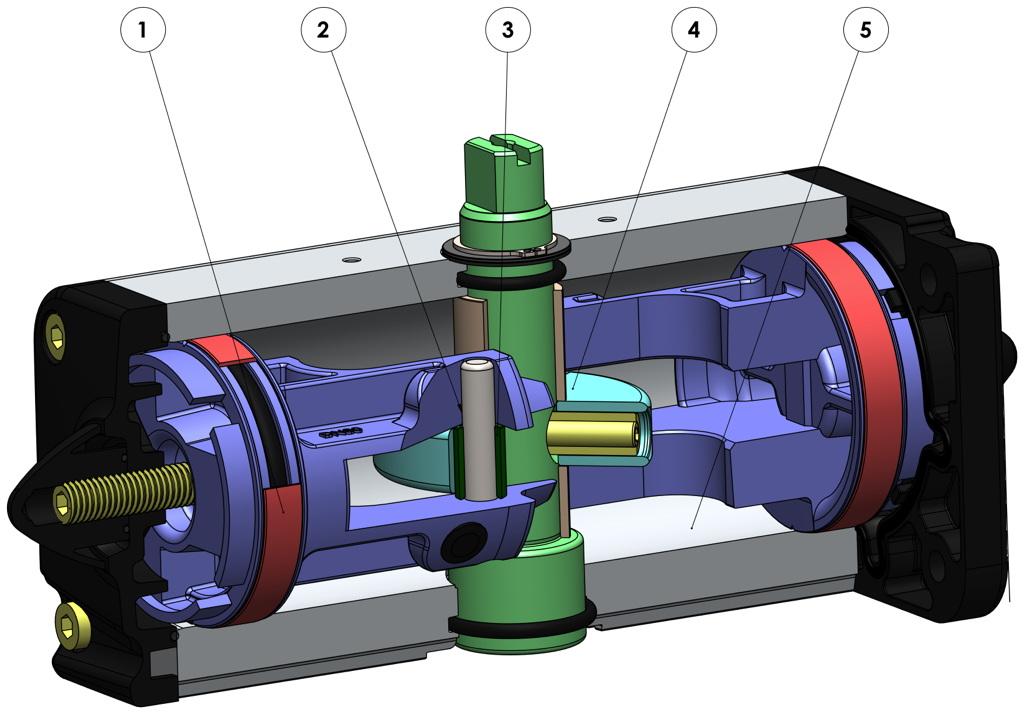 Attuatore pneumatico doppio effetto GD in alluminio - benefits -